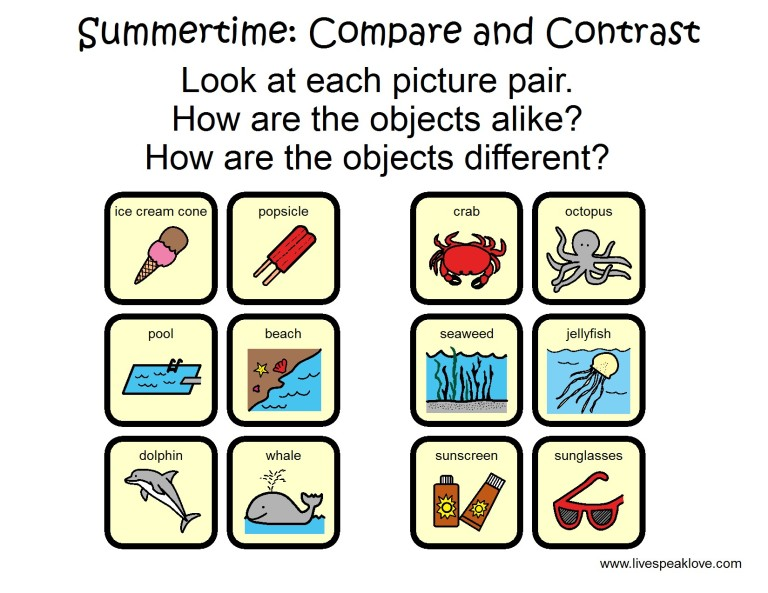 good things to compare and contrast To write a compare/contrast essay, you'll need to make new connections and/or express new differences between two things the key word hereis new choose 2 things that could go in the same category, but are also quite different.