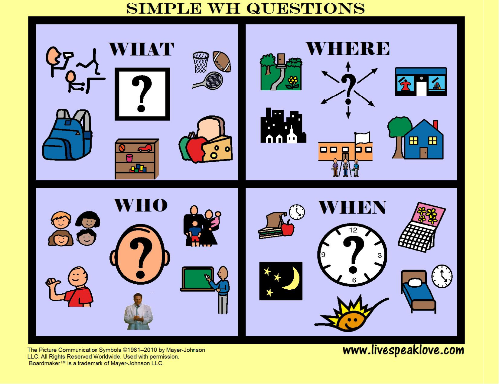 Free WH Question Visual! : Live Speak Love, LLC